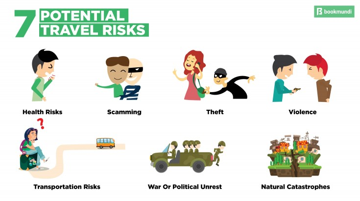 7 common travel risks faced by all travellers
