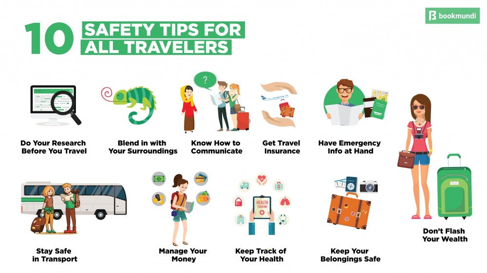 An infographics showing 10 travel safety tips for all types of travellers