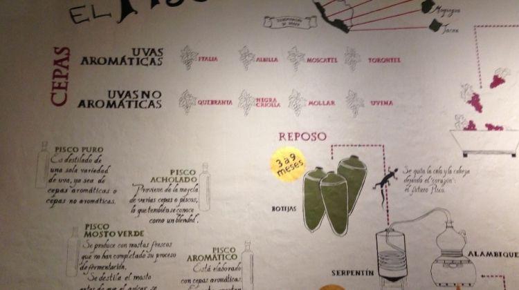 Learn How to Make Pisco in Cusco