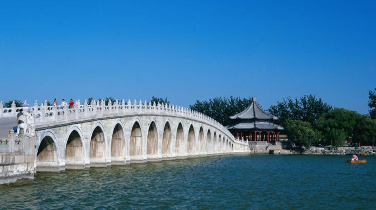 One Day Beijing City Highlight Tour